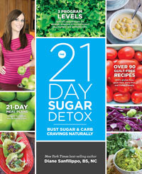 21 day sugar detox PDF