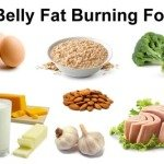 List of Fat Burning Foods – Lose Weight Only By Eating!