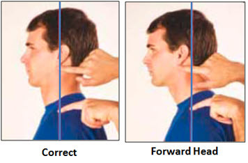 forward head position